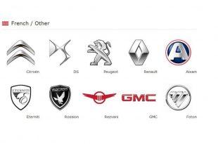 برندهای فرانسوی در صدر جدول رده بندی پرطرفدارترین خودروها