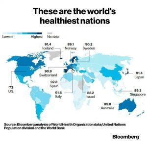 اسپانیا، سالمترین کشور جهان