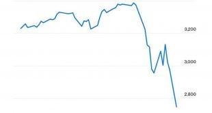 ضربه ویروس کرونا بر اقتصاد ایالات متحده آمریکا