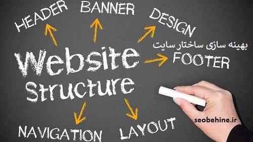 انجام پروژه های سئو سایت با تضمین قرار گرفتن در صفحه اول گوگل