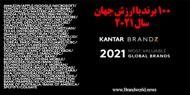 ۱۰۰ برند با ارزش جهان در سال ۲۰۲۱ از نگاه Brandz