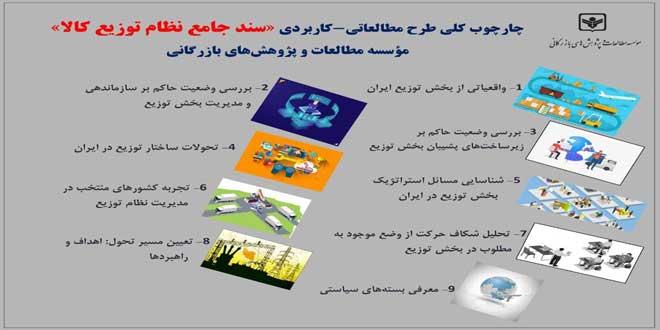 تدوین «سند جامع نظام توزیع کالا در ایران»